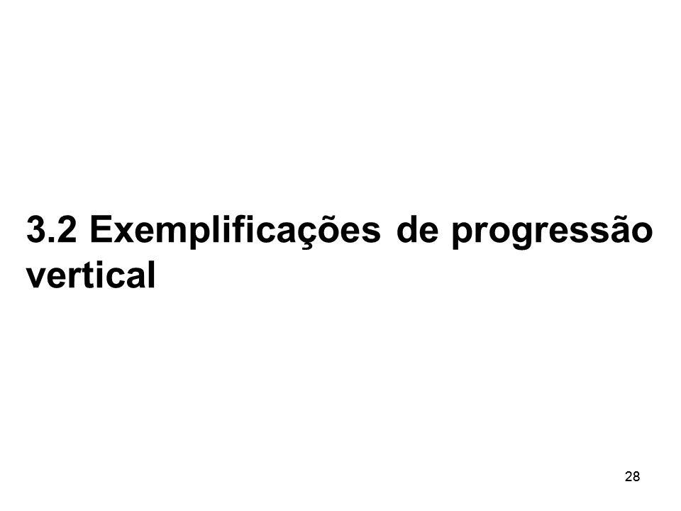 3.2 Exemplificações de progressão vertical