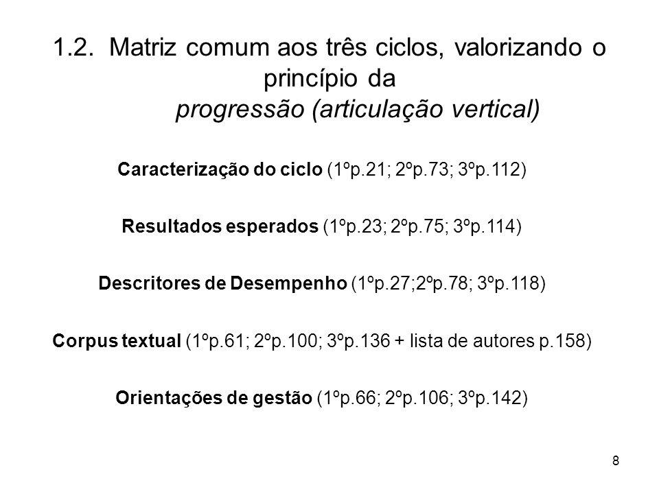 1.2. Matriz comum aos três ciclos, valorizando o princípio da progressão (articulação vertical)
