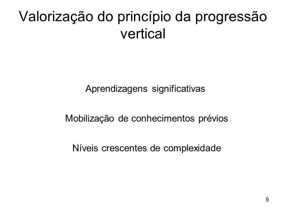 Valorização do princípio da progressão vertical