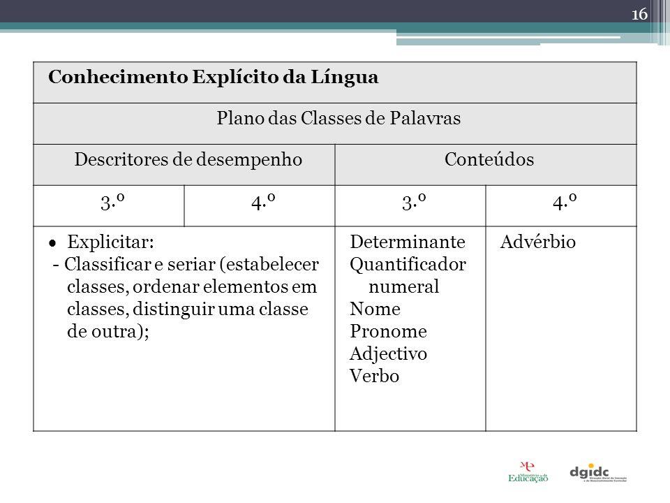Conhecimento Explícito da Língua Plano das Classes de Palavras