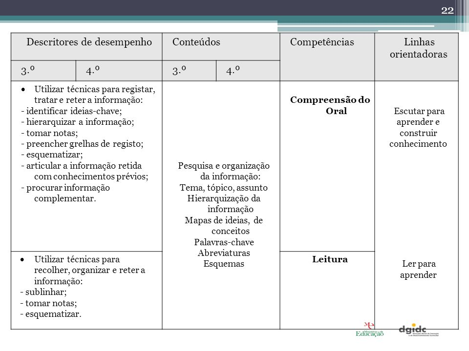 Descritores de desempenho Conteúdos Competências Linhas orientadoras