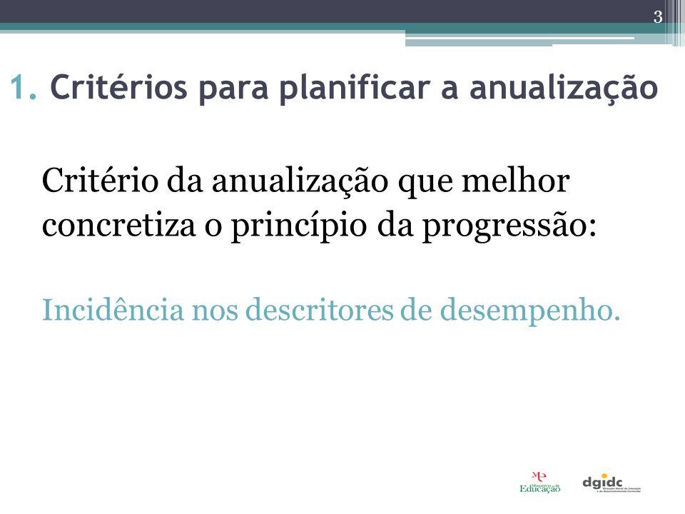 1. Critérios para planificar a anualização