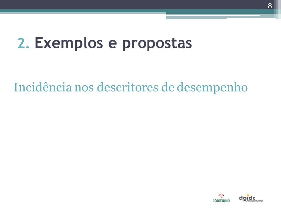 2. Exemplos e propostas Incidência nos descritores de desempenho