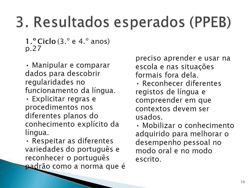3. Resultados esperados (PPEB)
