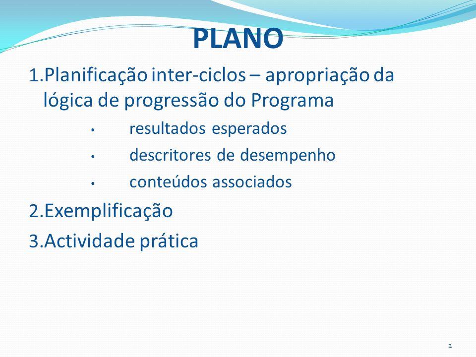 PLANO Planificação inter-ciclos – apropriação da lógica de progressão do Programa. resultados esperados.