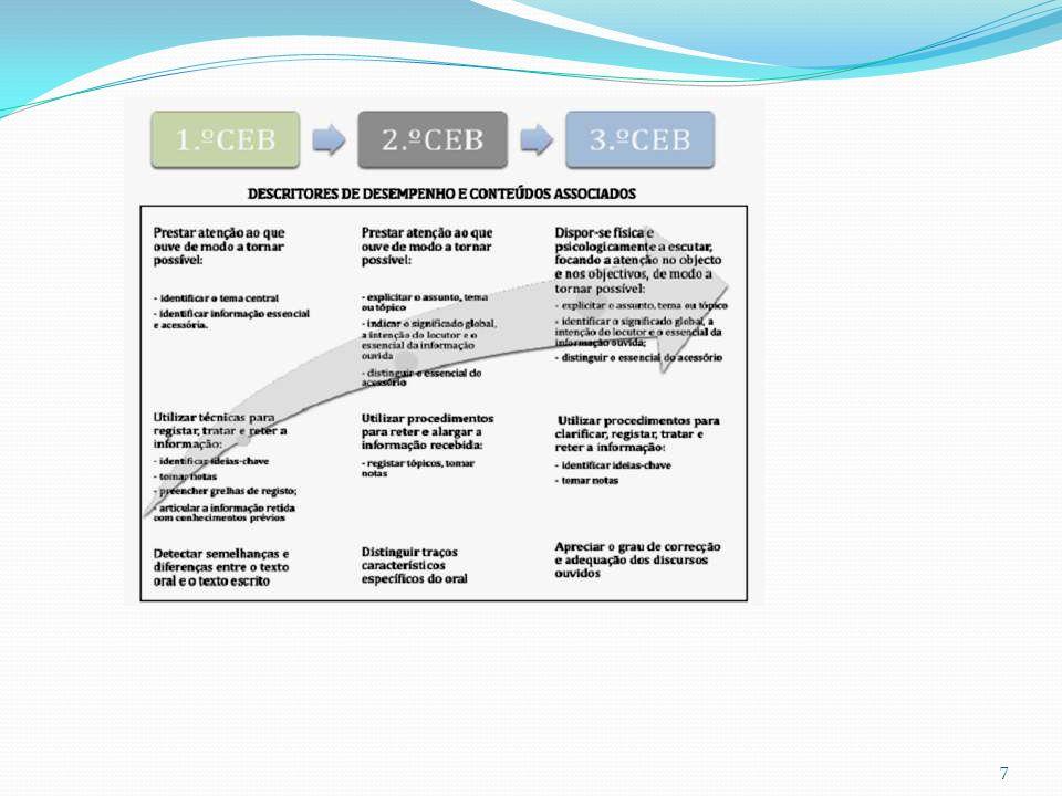 Lógica da progressão do Programa – descritores de desempenho e conteúdos associados.