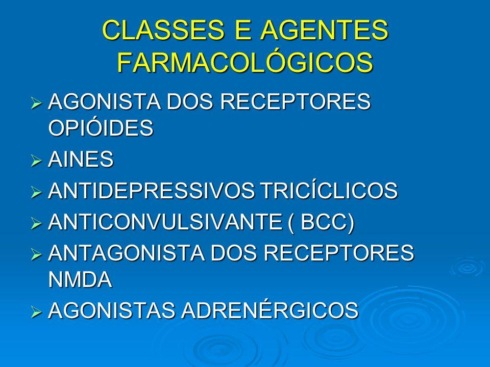 CLASSES E AGENTES FARMACOLÓGICOS