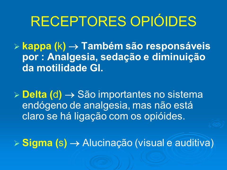 RECEPTORES OPIÓIDES kappa (k)  Também são responsáveis por : Analgesia, sedação e diminuição da motilidade GI.