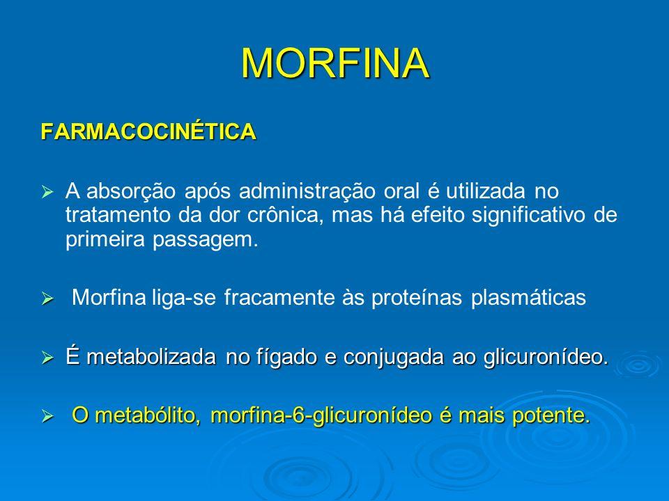 MORFINA FARMACOCINÉTICA