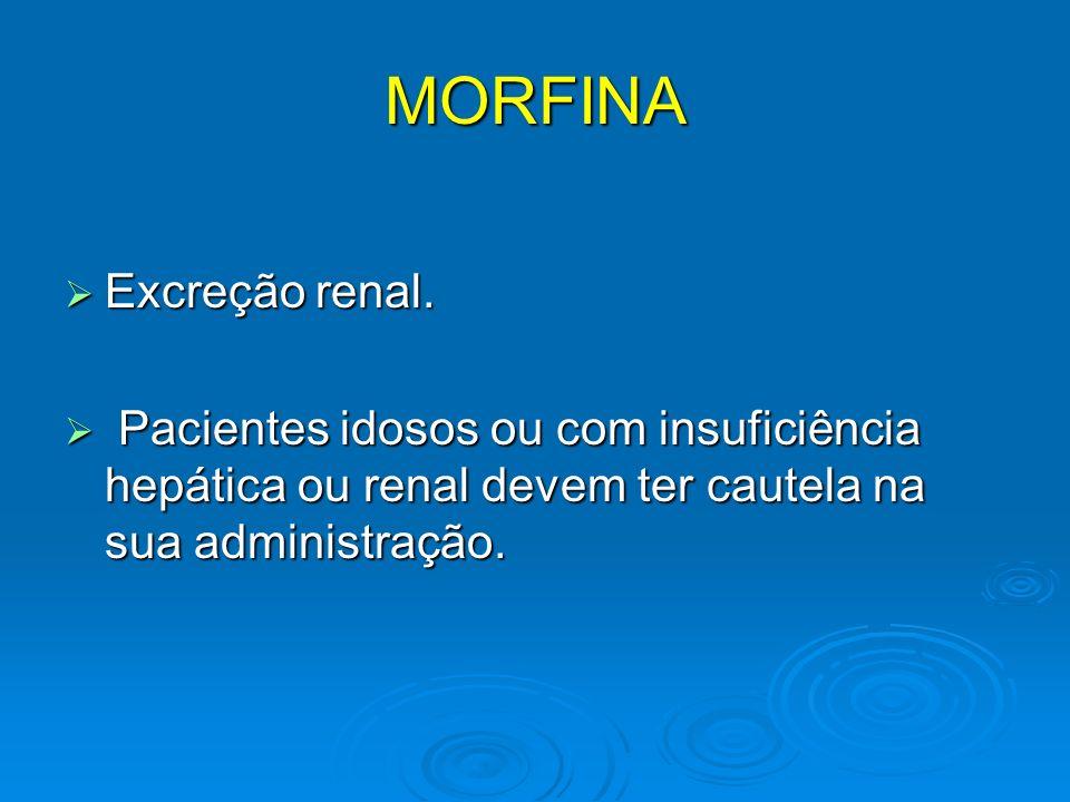 MORFINA Excreção renal.