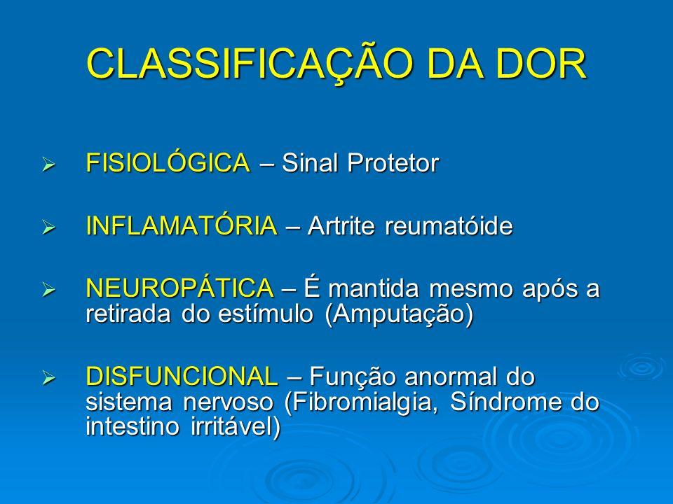 CLASSIFICAÇÃO DA DOR FISIOLÓGICA – Sinal Protetor