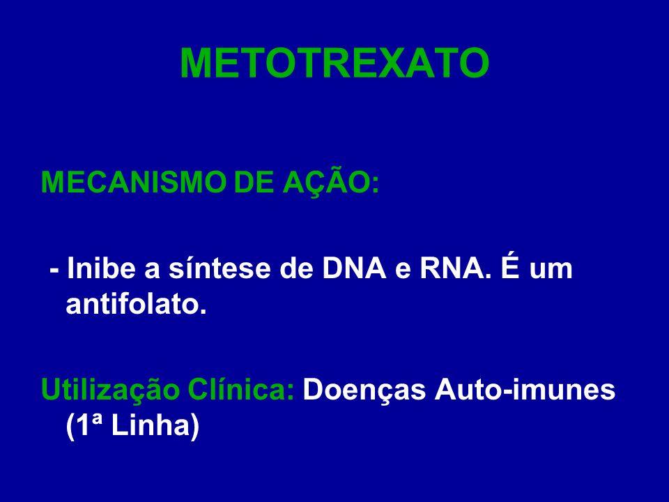 METOTREXATO MECANISMO DE AÇÃO: