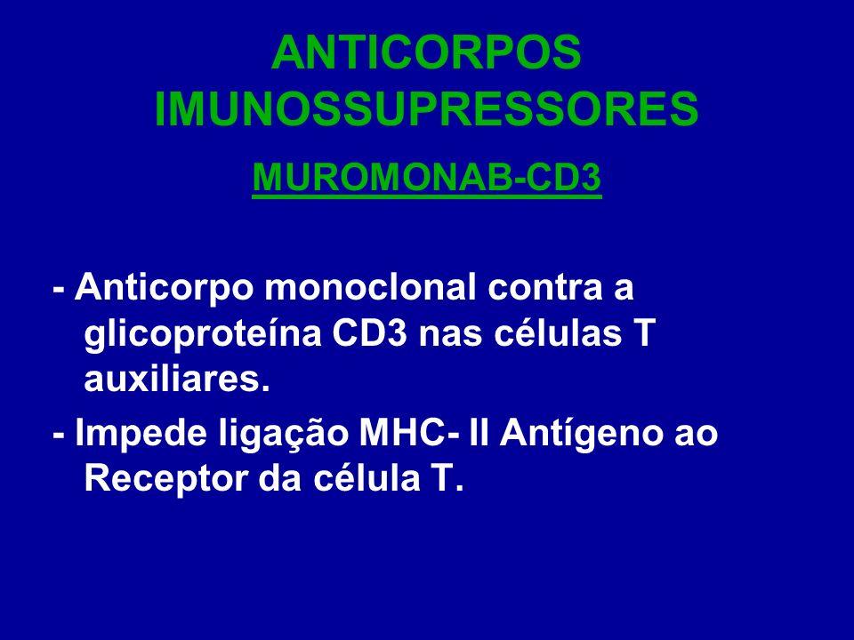 ANTICORPOS IMUNOSSUPRESSORES