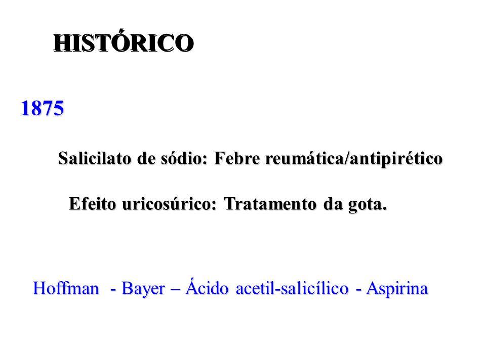 Hoffman - Bayer – Ácido acetil-salicílico - Aspirina