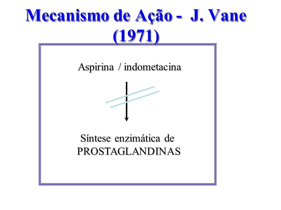 Mecanismo de Ação - J. Vane (1971)