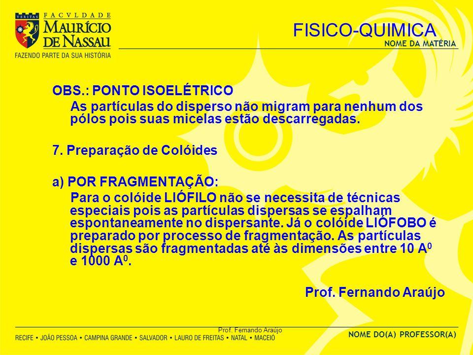 FISICO-QUIMICA OBS.: PONTO ISOELÉTRICO