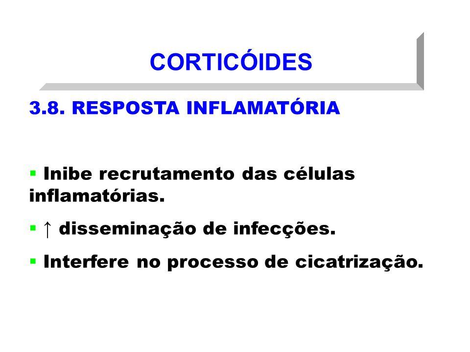 CORTICÓIDES 3.8. RESPOSTA INFLAMATÓRIA