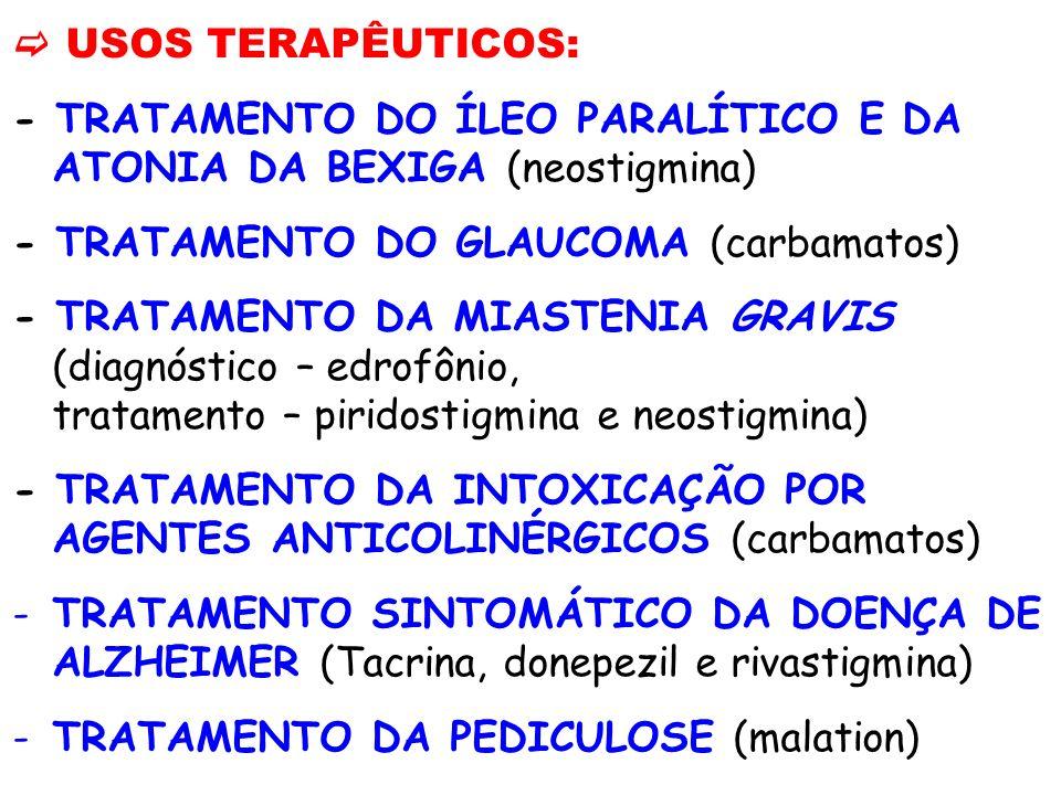  USOS TERAPÊUTICOS: - TRATAMENTO DO ÍLEO PARALÍTICO E DA ATONIA DA BEXIGA (neostigmina) - TRATAMENTO DO GLAUCOMA (carbamatos)