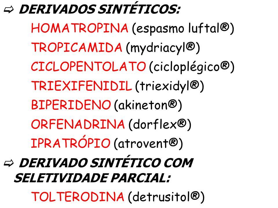  DERIVADOS SINTÉTICOS: