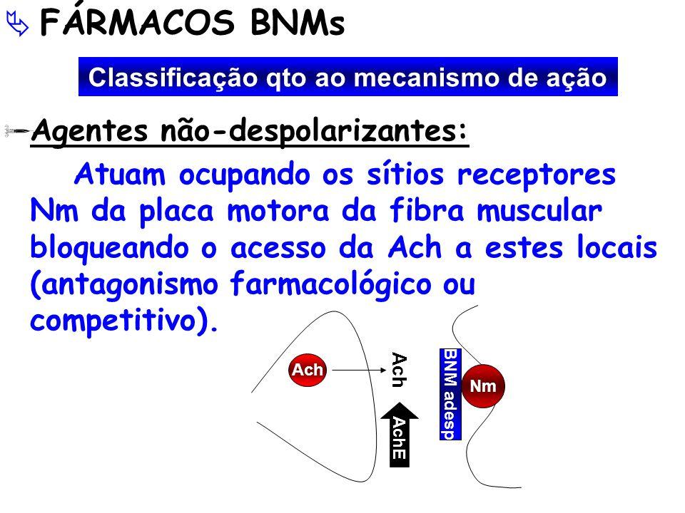 Classificação qto ao mecanismo de ação
