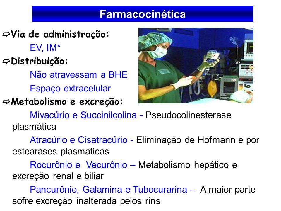 Farmacocinética Via de administração: EV, IM* Distribuição: