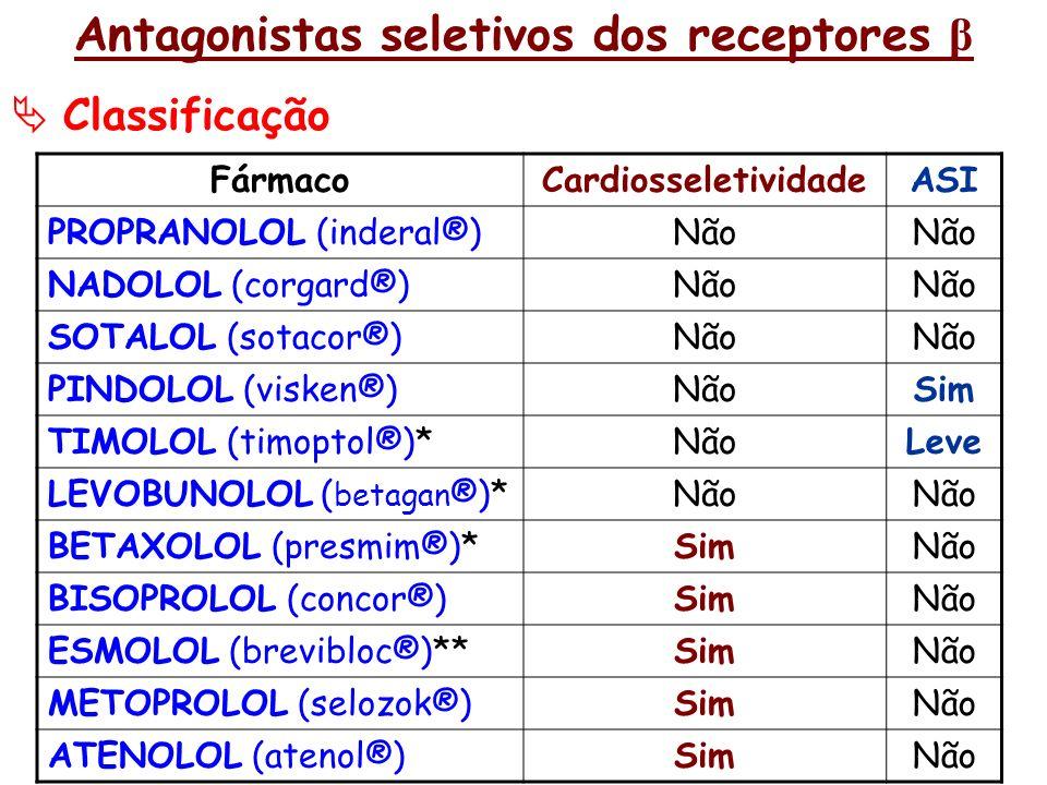 Antagonistas seletivos dos receptores β