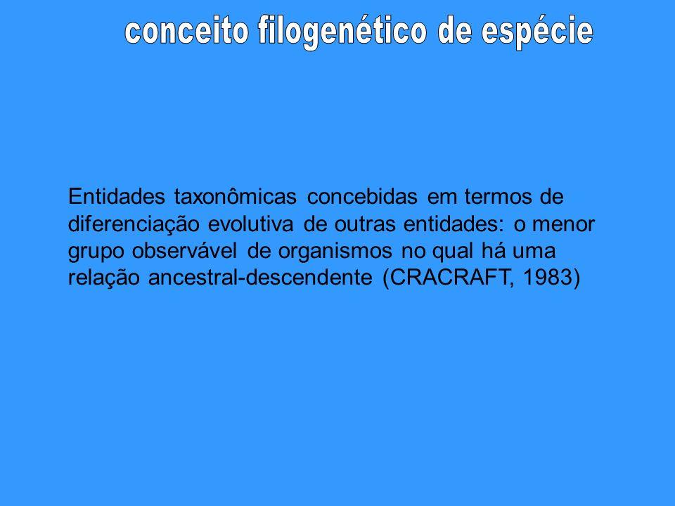conceito filogenético de espécie