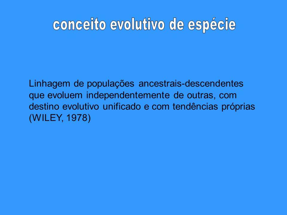 conceito evolutivo de espécie