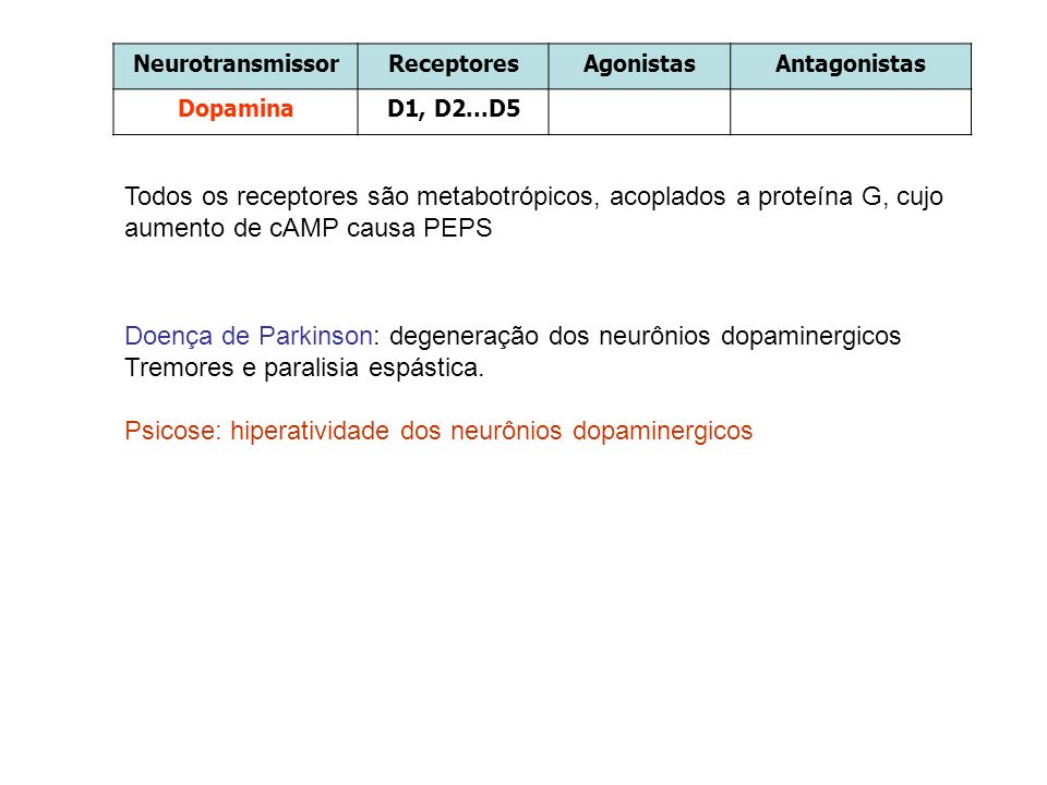 Doença de Parkinson: degeneração dos neurônios dopaminergicos