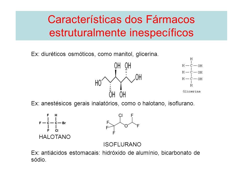 Características dos Fármacos estruturalmente inespecíficos
