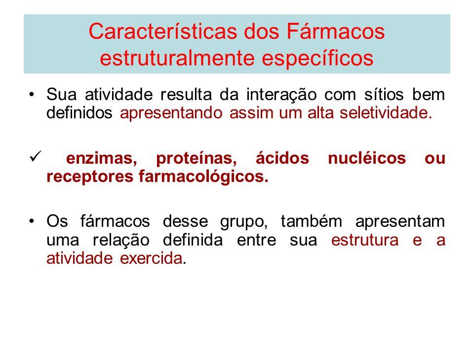 Características dos Fármacos estruturalmente específicos