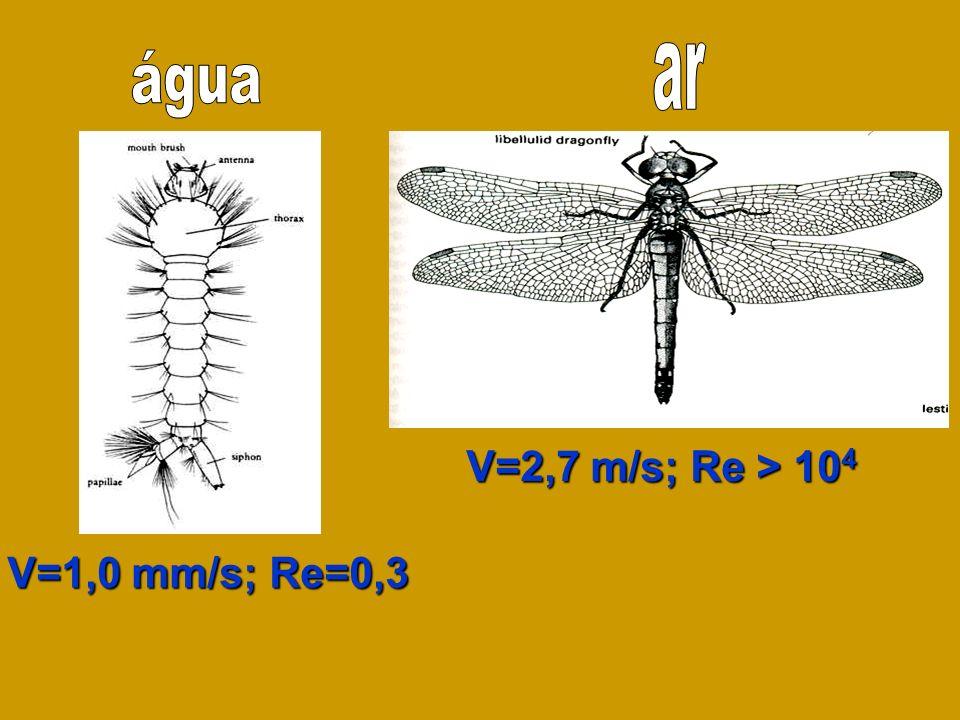 ar água V=2,7 m/s; Re > 104 V=1,0 mm/s; Re=0,3