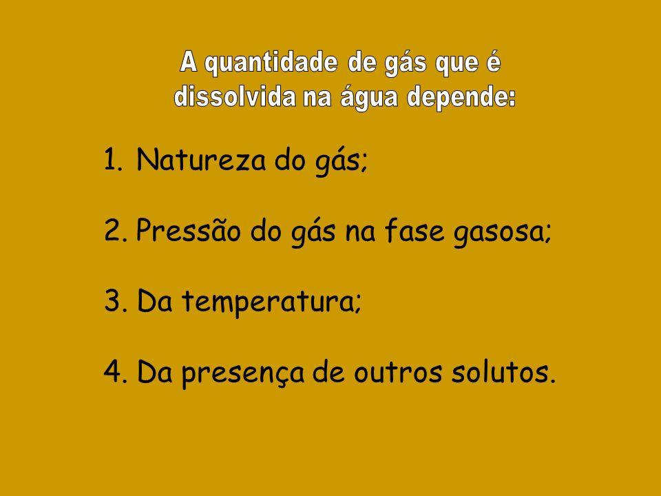 Pressão do gás na fase gasosa; Da temperatura;