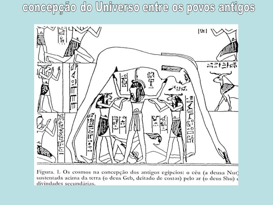 concepção do Universo entre os povos antigos