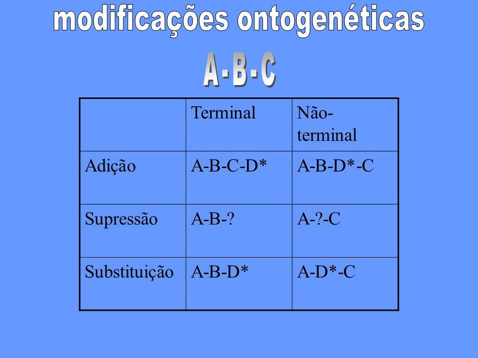 modificações ontogenéticas