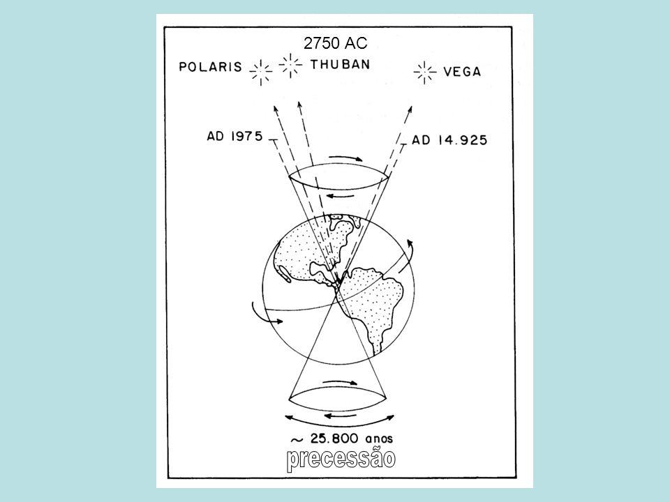 2750 AC precessão