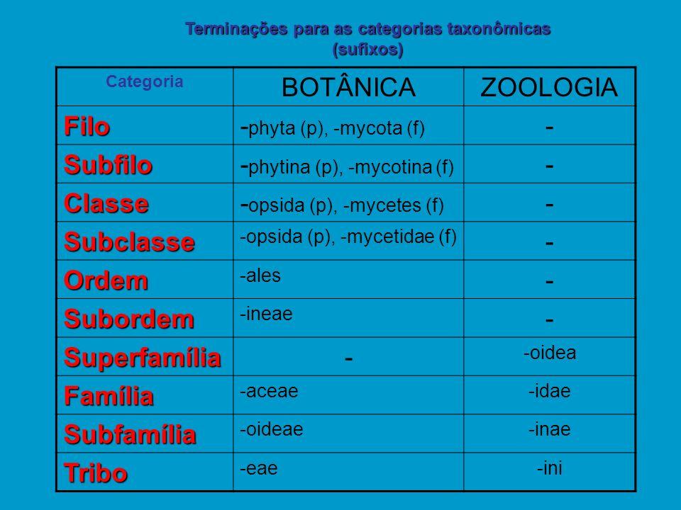 Terminações para as categorias taxonômicas
