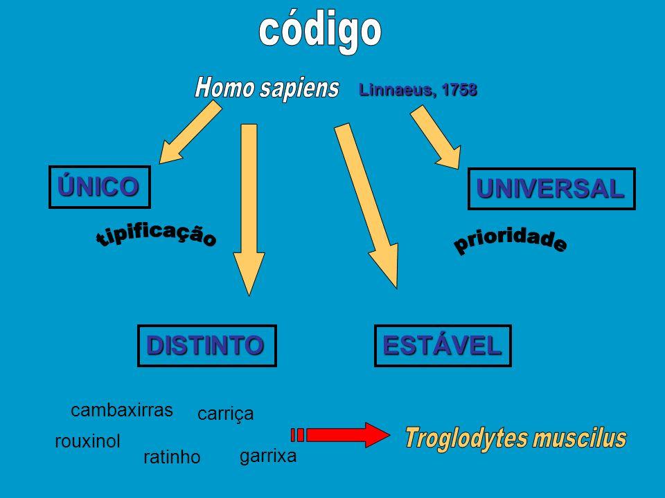 código ÚNICO UNIVERSAL DISTINTO ESTÁVEL Homo sapiens tipificação
