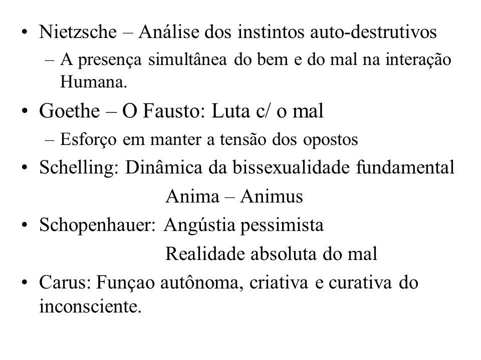 Goethe – O Fausto: Luta c/ o mal