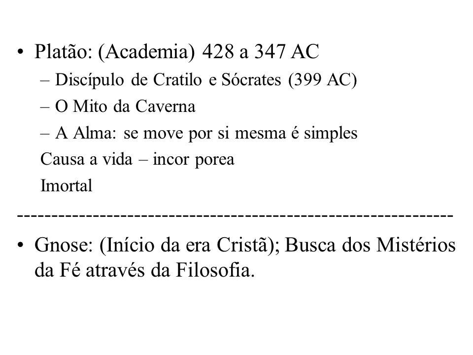 Platão: (Academia) 428 a 347 AC