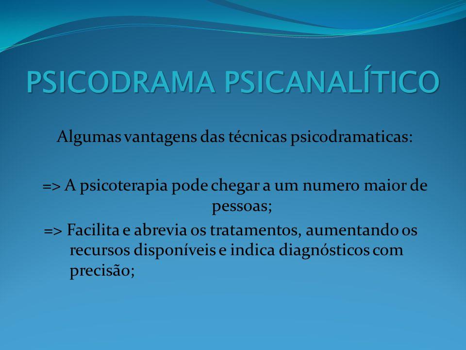 PSICODRAMA PSICANALÍTICO