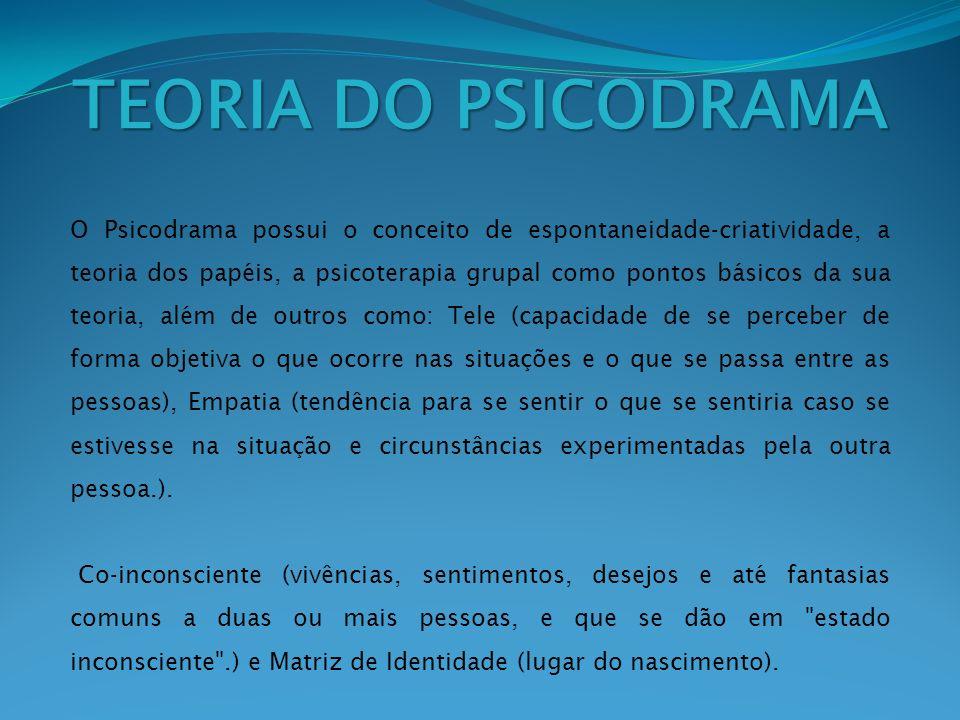 TEORIA DO PSICODRAMA