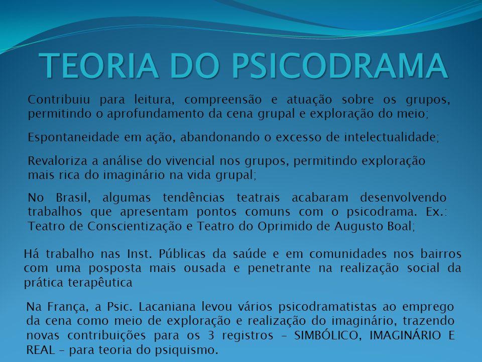 TEORIA DO PSICODRAMA Contribuiu para leitura, compreensão e atuação sobre os grupos, permitindo o aprofundamento da cena grupal e exploração do meio;