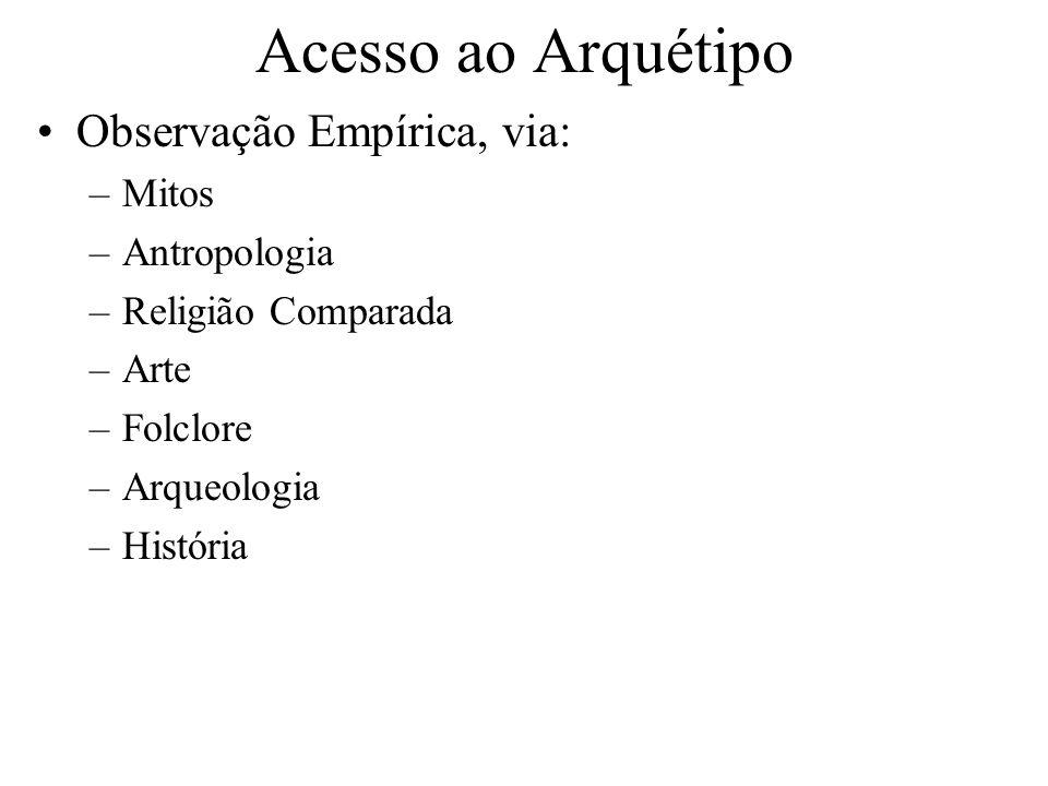 Acesso ao Arquétipo Observação Empírica, via: Mitos Antropologia