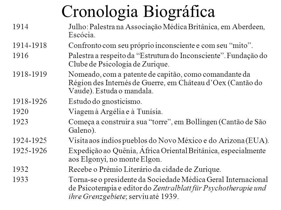 Cronologia Biográfica