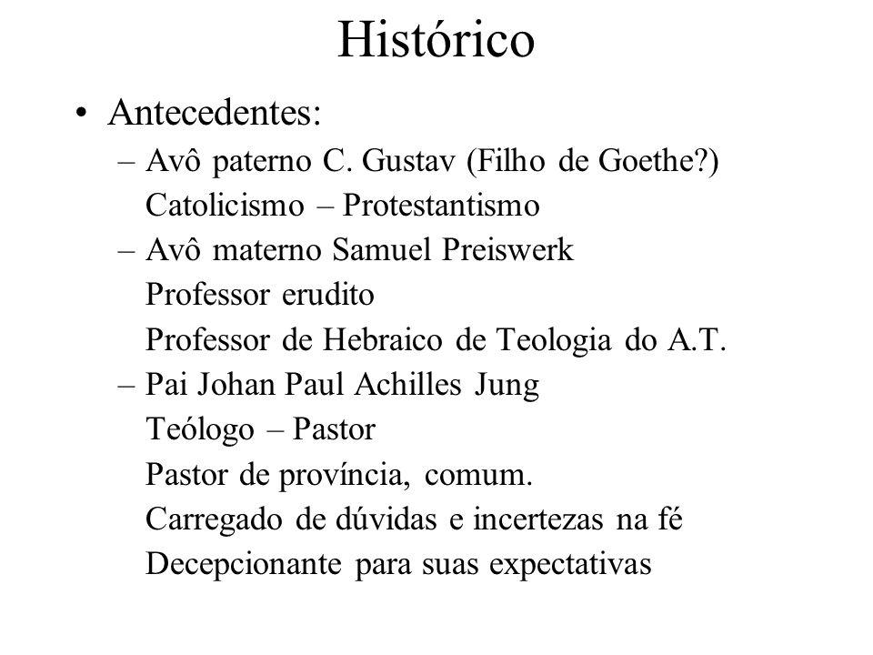 Histórico Antecedentes: Avô paterno C. Gustav (Filho de Goethe )