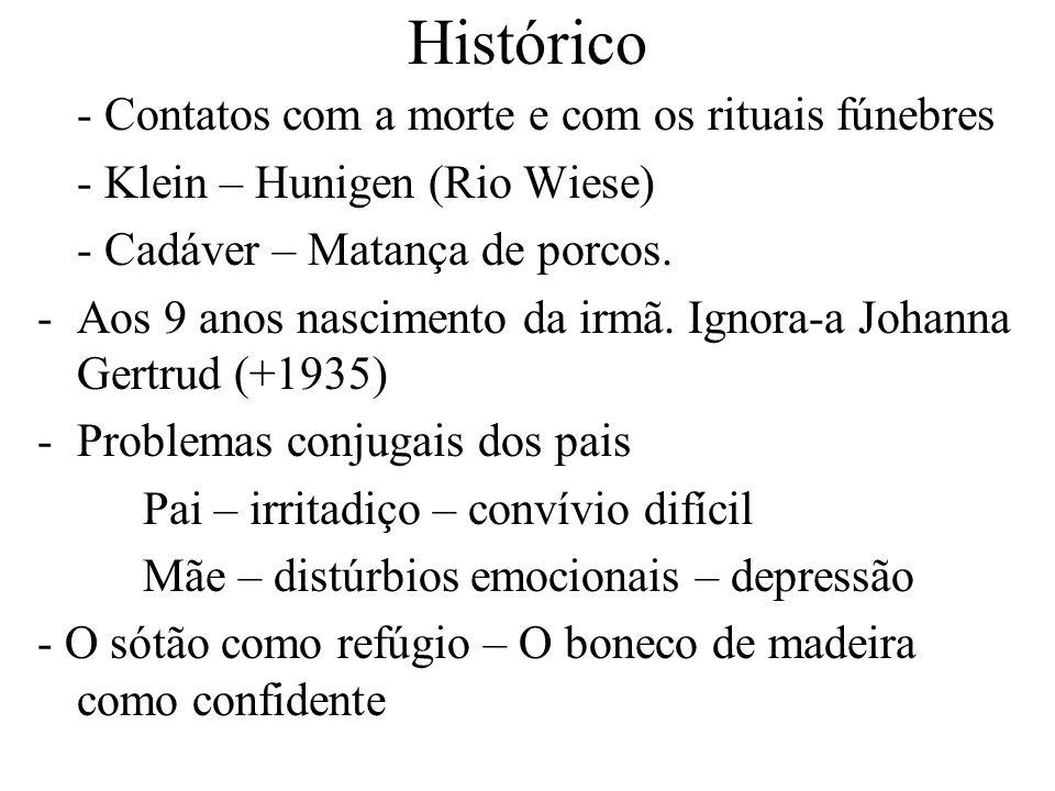 Histórico - Contatos com a morte e com os rituais fúnebres