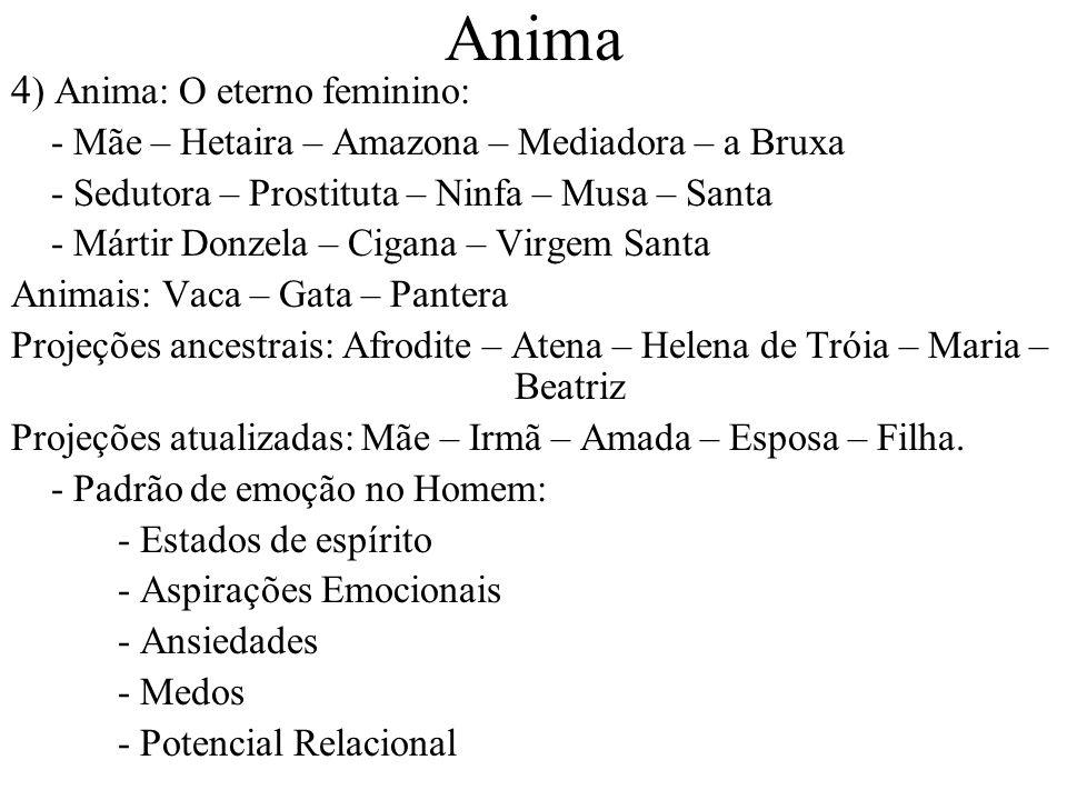 Anima 4) Anima: O eterno feminino: