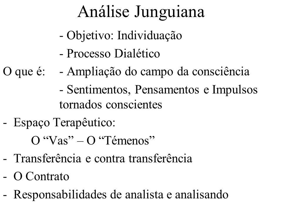 Análise Junguiana - Objetivo: Individuação - Processo Dialético
