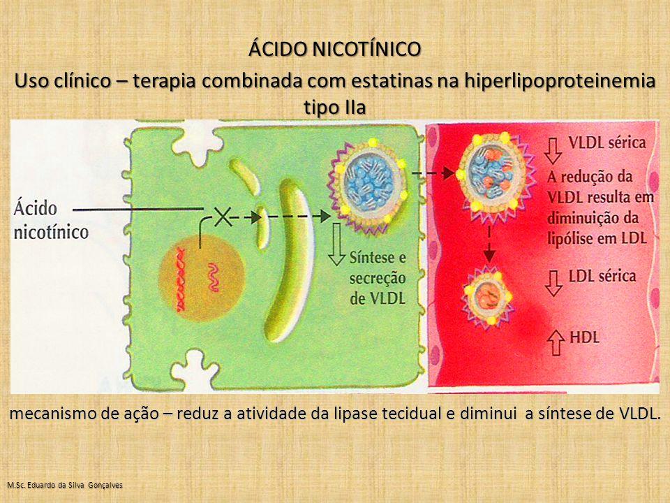 ÁCIDO NICOTÍNICO Uso clínico – terapia combinada com estatinas na hiperlipoproteinemia tipo IIa.